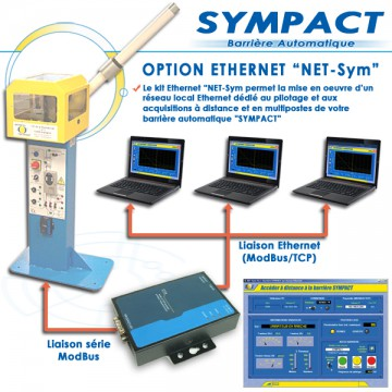 """SYMPACT"" OPTION KIT ETHERNET ""NET-Sym"""