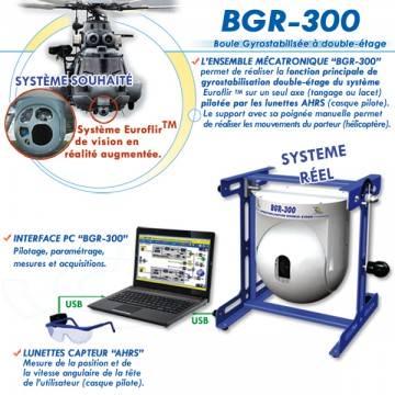 """BGR-300"" BOULE GYROSTABILISEE A DOUBLE-ETAGE"